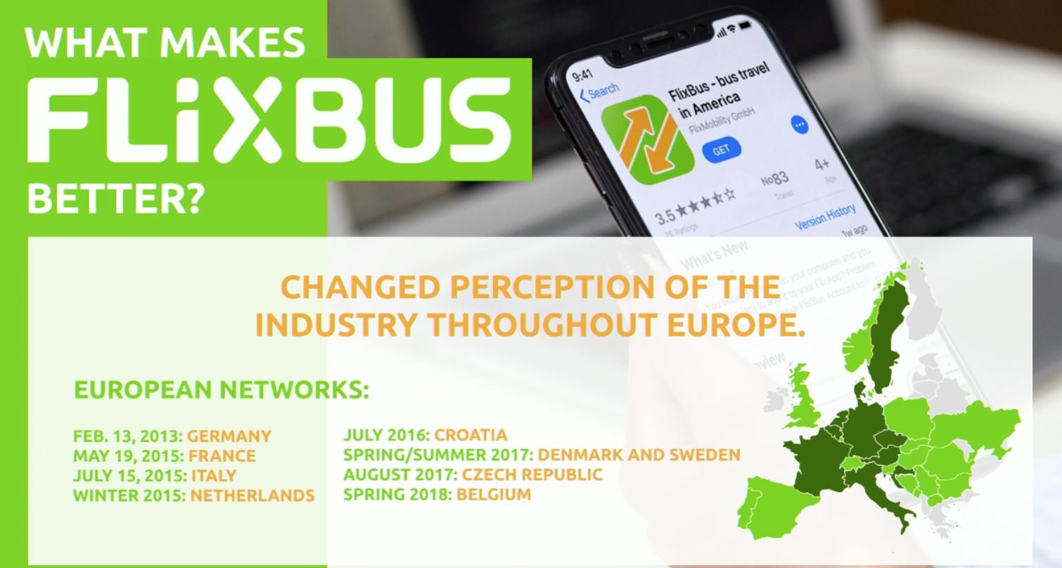 Flixbus bus sbarca negli Stati Uniti