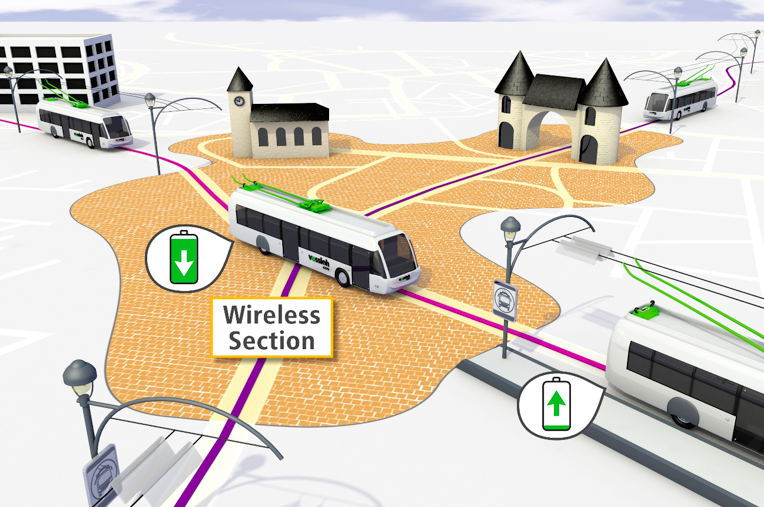 kiepe electric filobus in motion charging imc